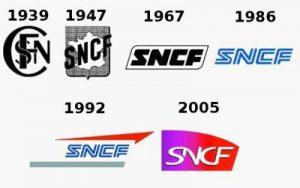 SNCF et ACTIF, une histoire liée depuis 75 ans